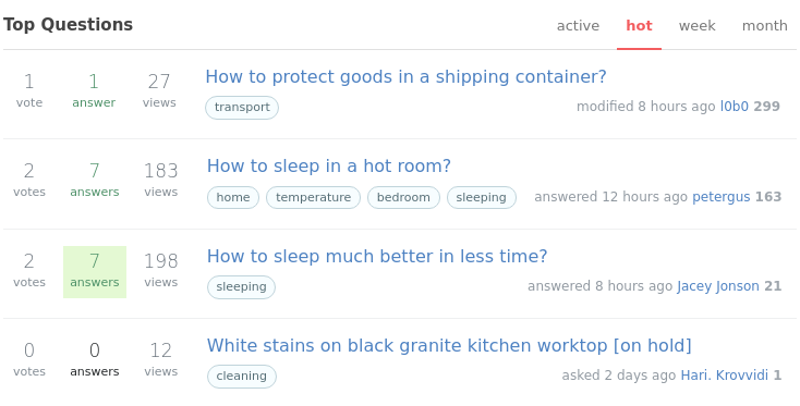 Home page hot questions