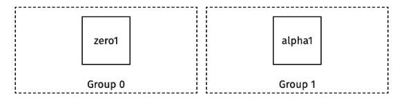 2-node cluster